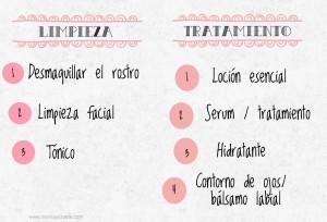 Rutina facial Infografia